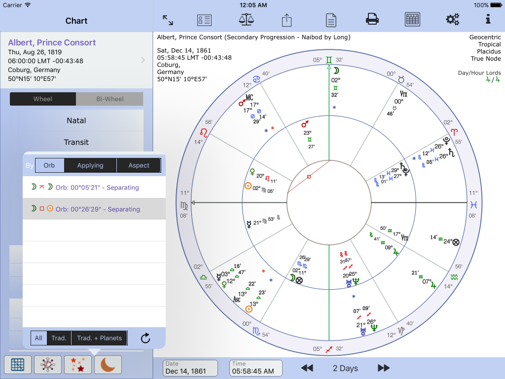 Chart Lines for Progressed Chart with Moon p sq Sun r selected