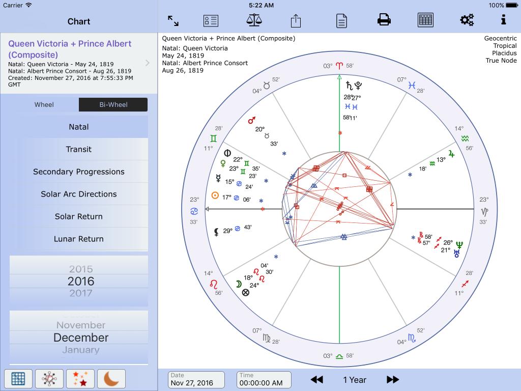 Composite Chart - Natal