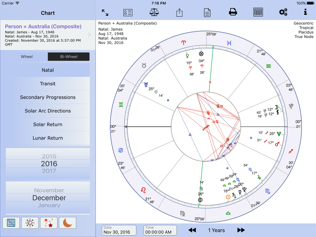 Composite chart with Venus position opposite Sun problem