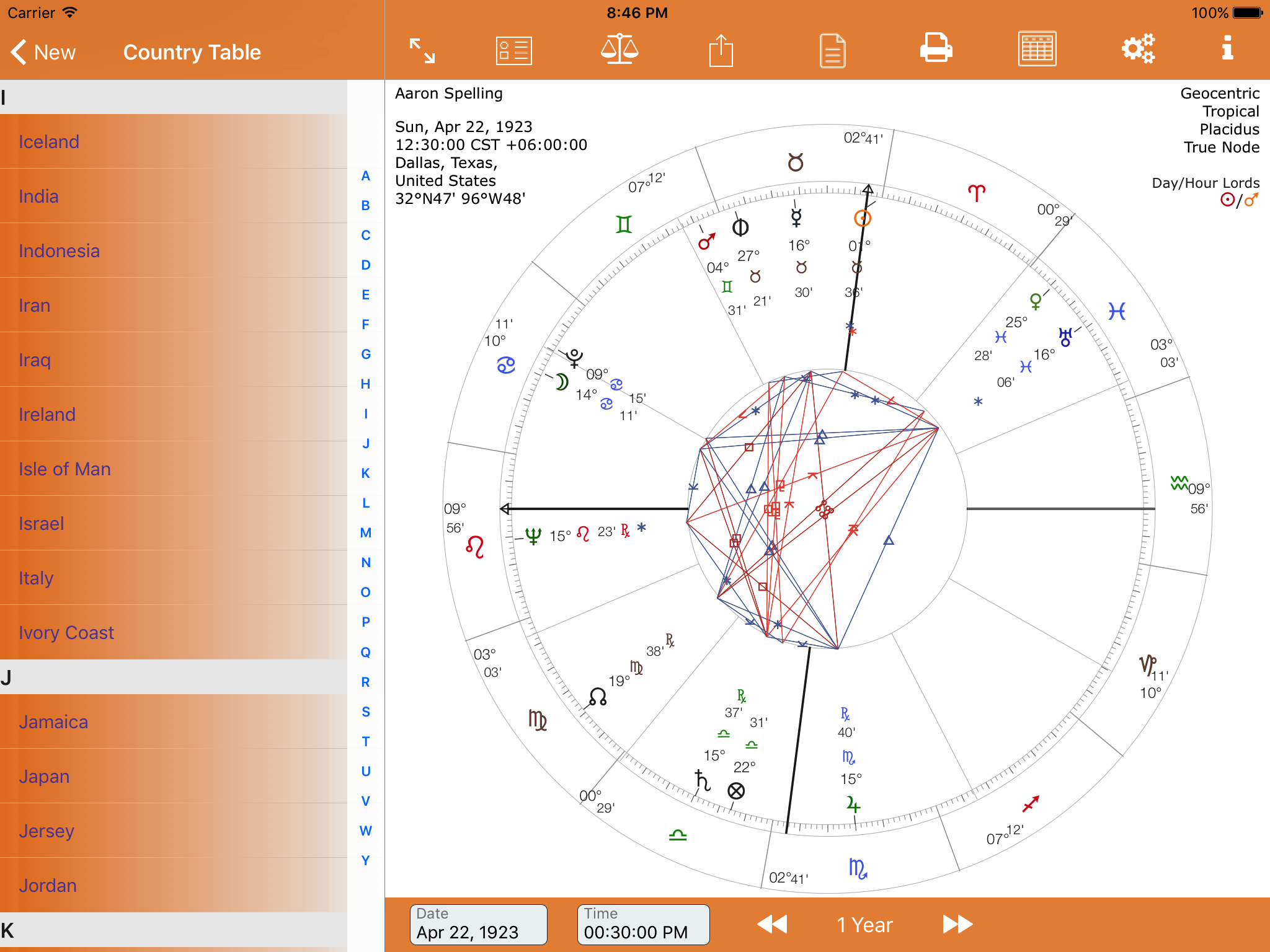 Your first natal chart astroconnexions new chart select iran nvjuhfo Choice Image