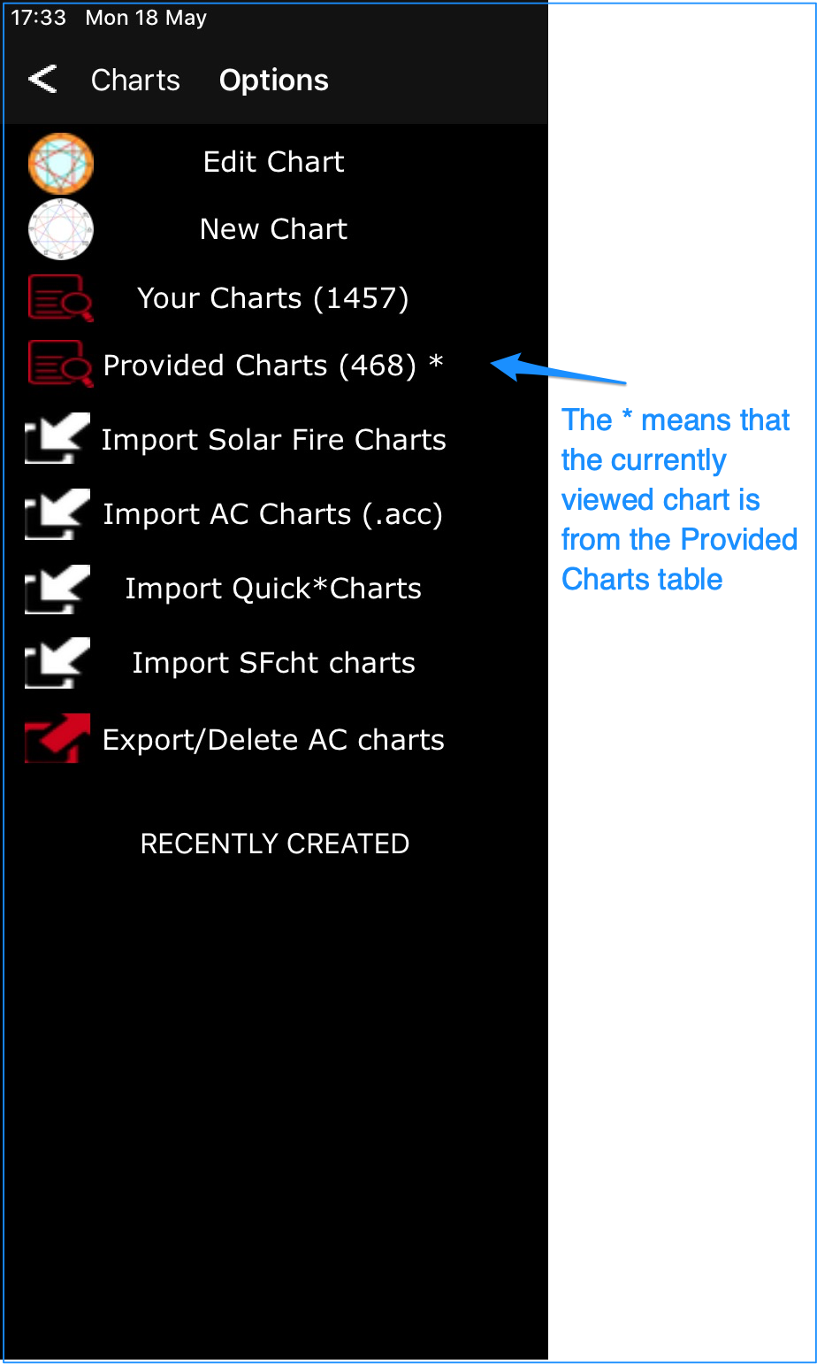Your Charts and Provided Charts