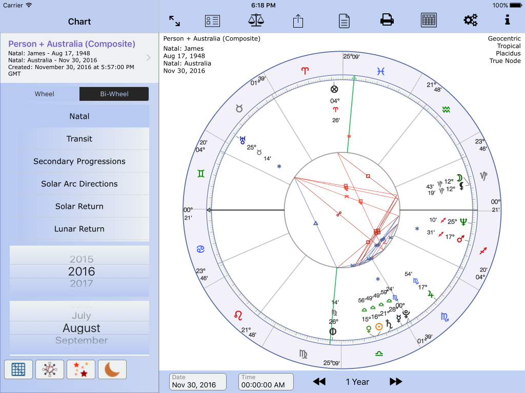 Composite chart with Venus position fixed