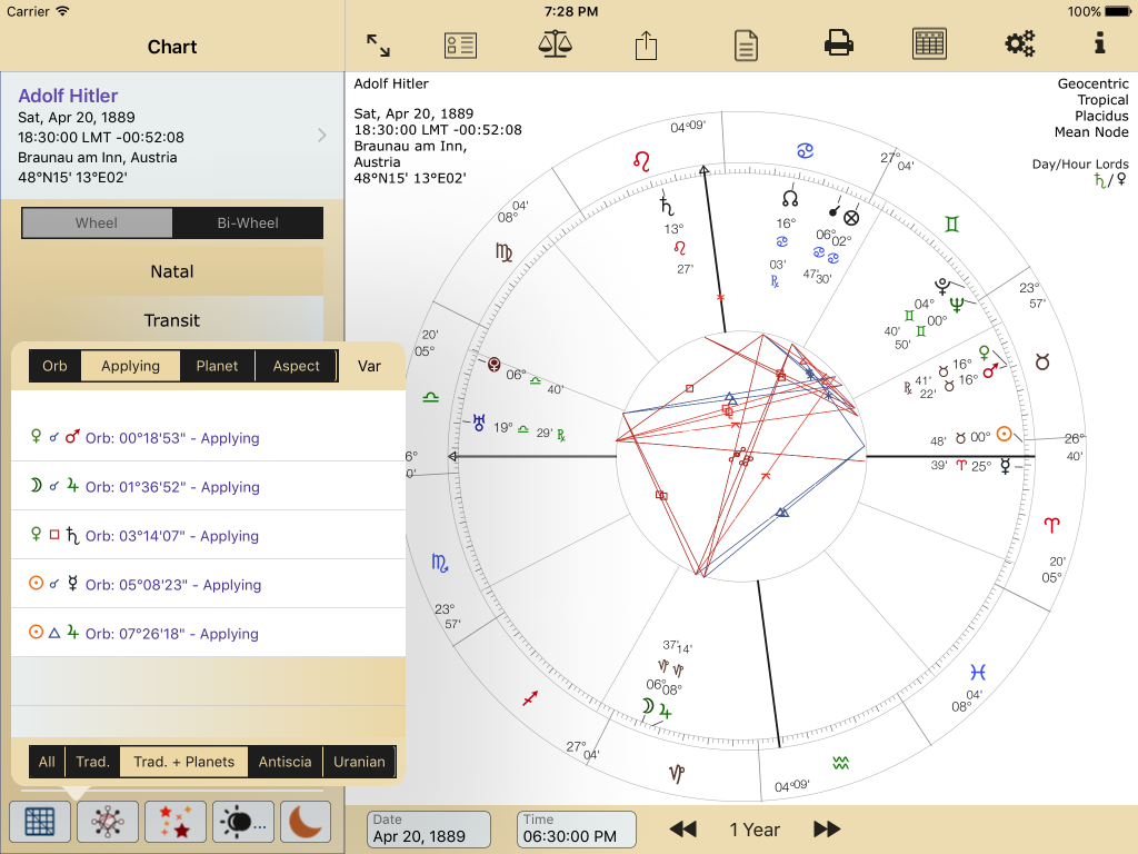 Aspect Table Example #2, Applying and Traditional aspects and Traditional planets