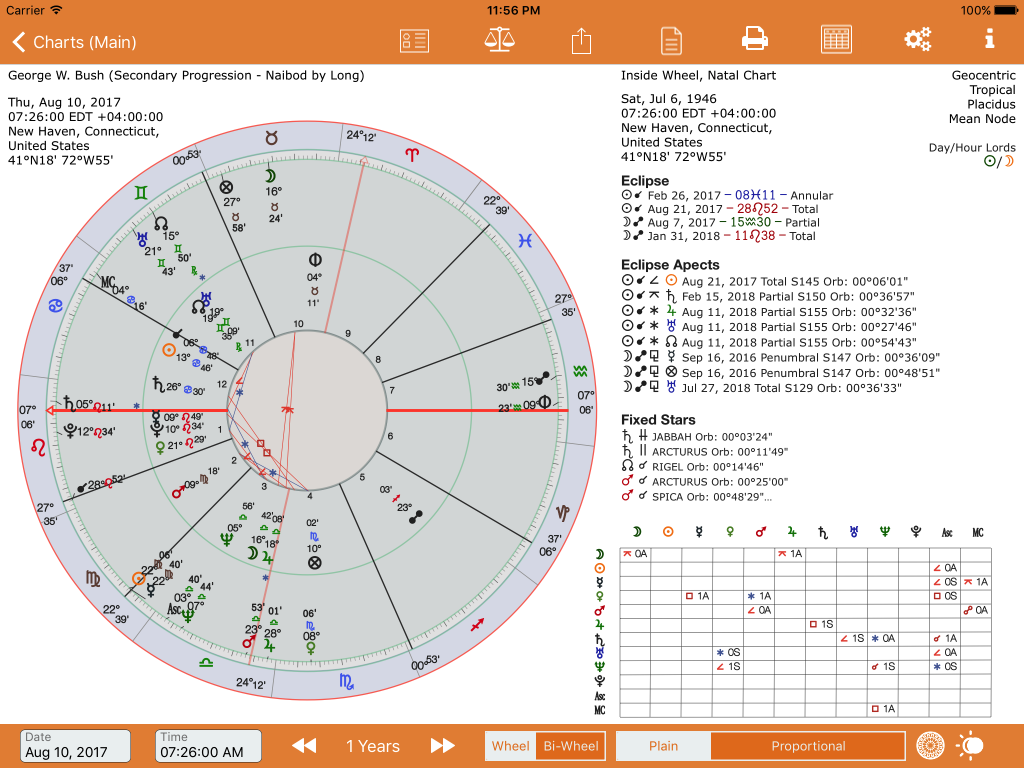 Secondary progressed bi-wheel chart View #2