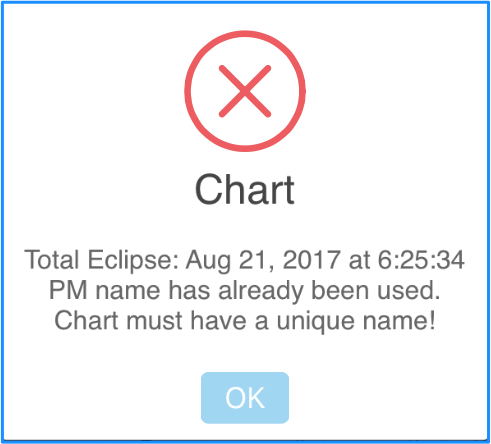 Eclipse chart - same chart name