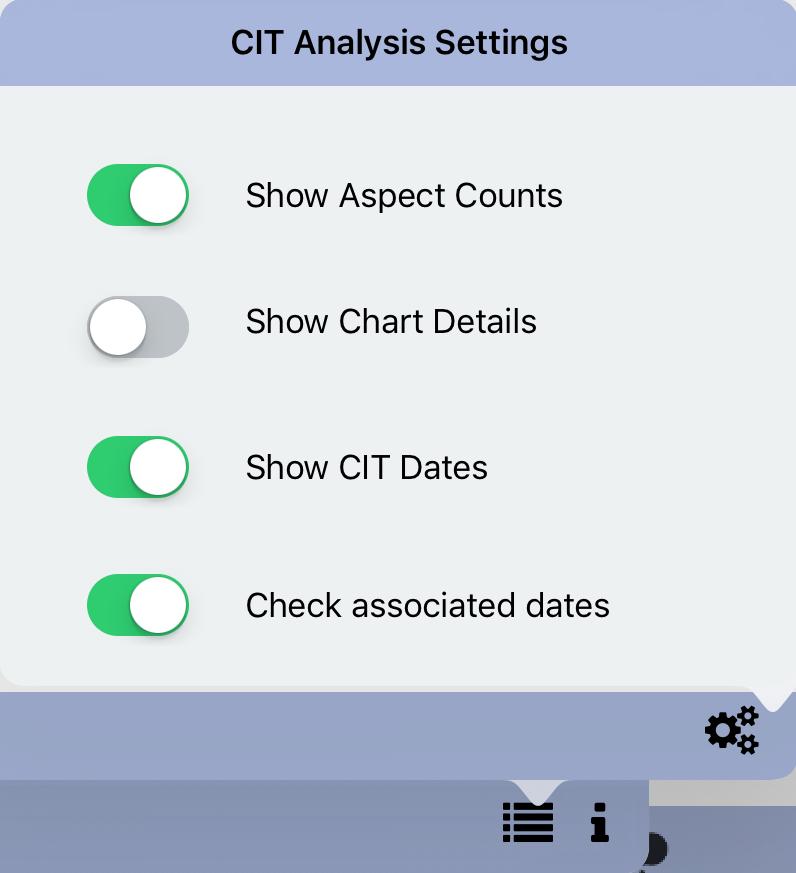 CIT Analysis Settings