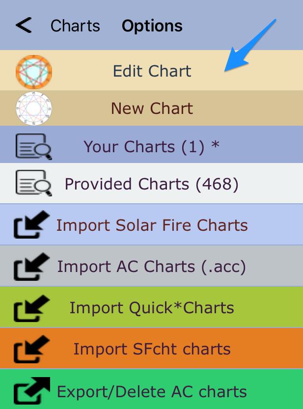 Edit a chart