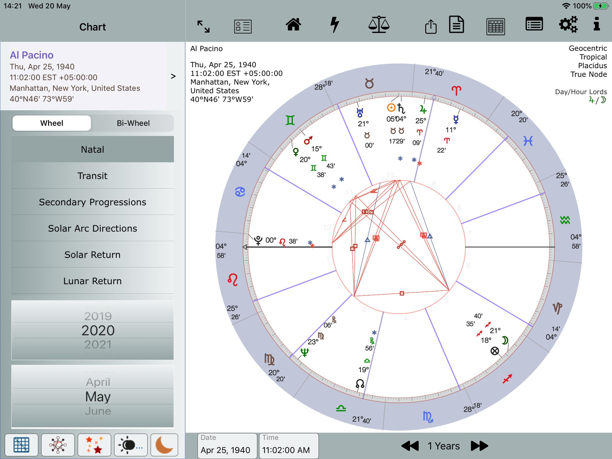 Al Pacino Natal chart