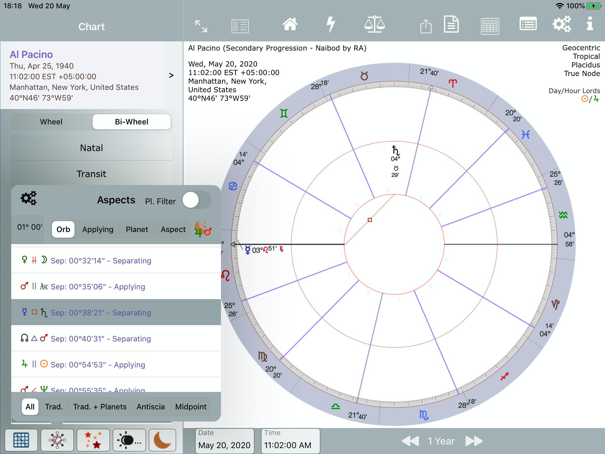 Al Pacino BI-Wheel isolated aspect