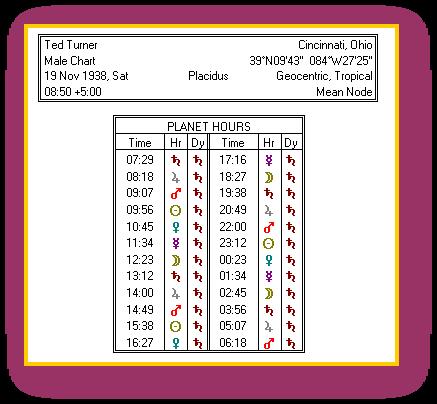 Ted Turner lords table radix